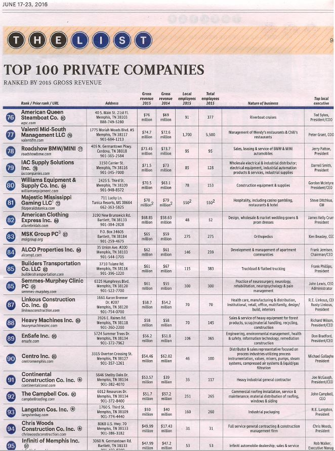 centro-mbj-top-100-private-companies-(1).JPG